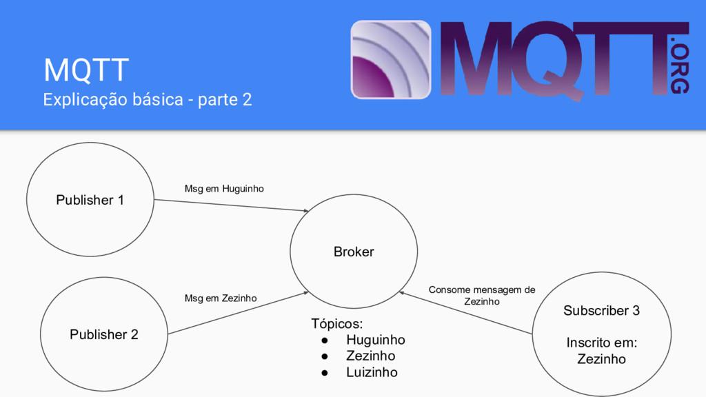 MQTT Explicação básica - parte 2 Publisher 1 Pu...