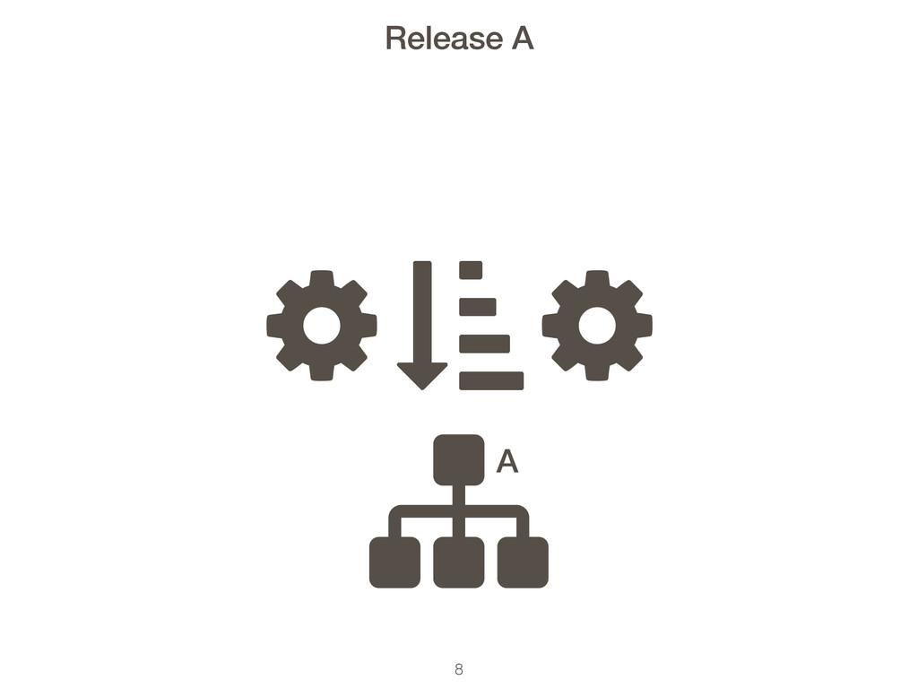 8 Release A ƭ ƭ ƭ ƭ A