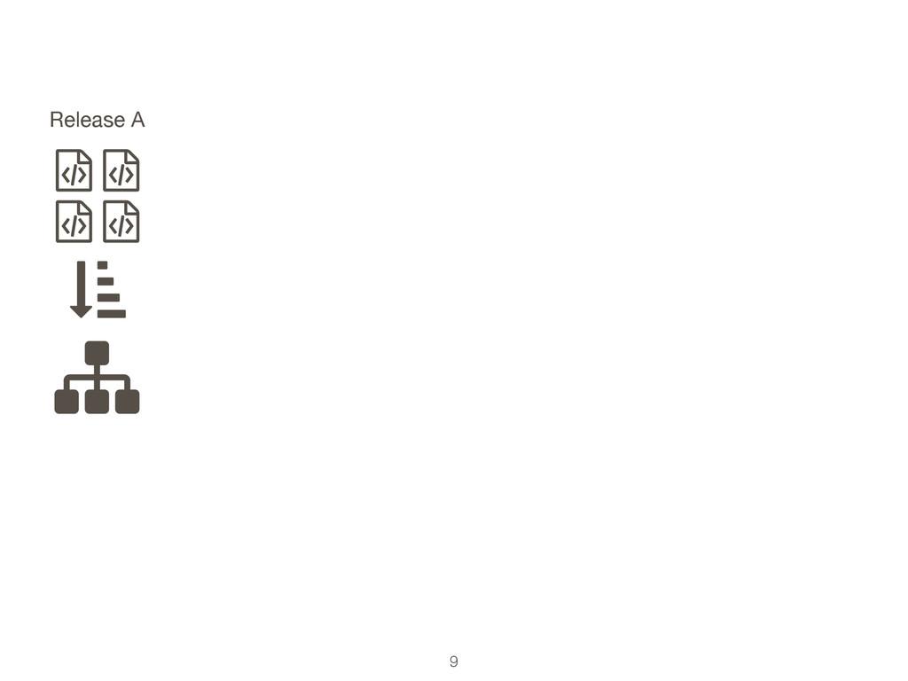 9 ƭ ƭ ƭ ƭ Release A