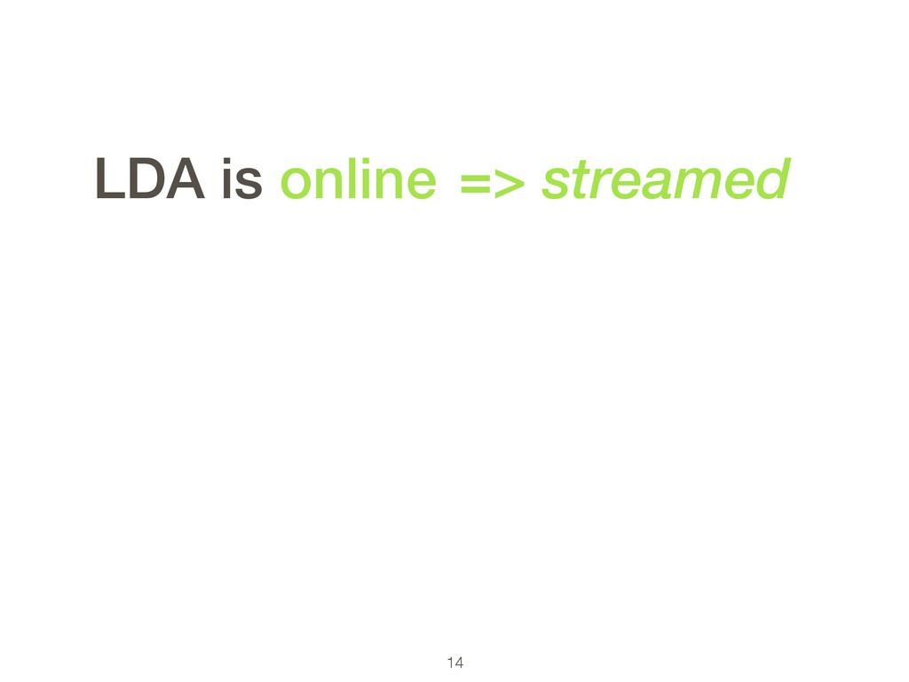 14 LDA is online => streamed