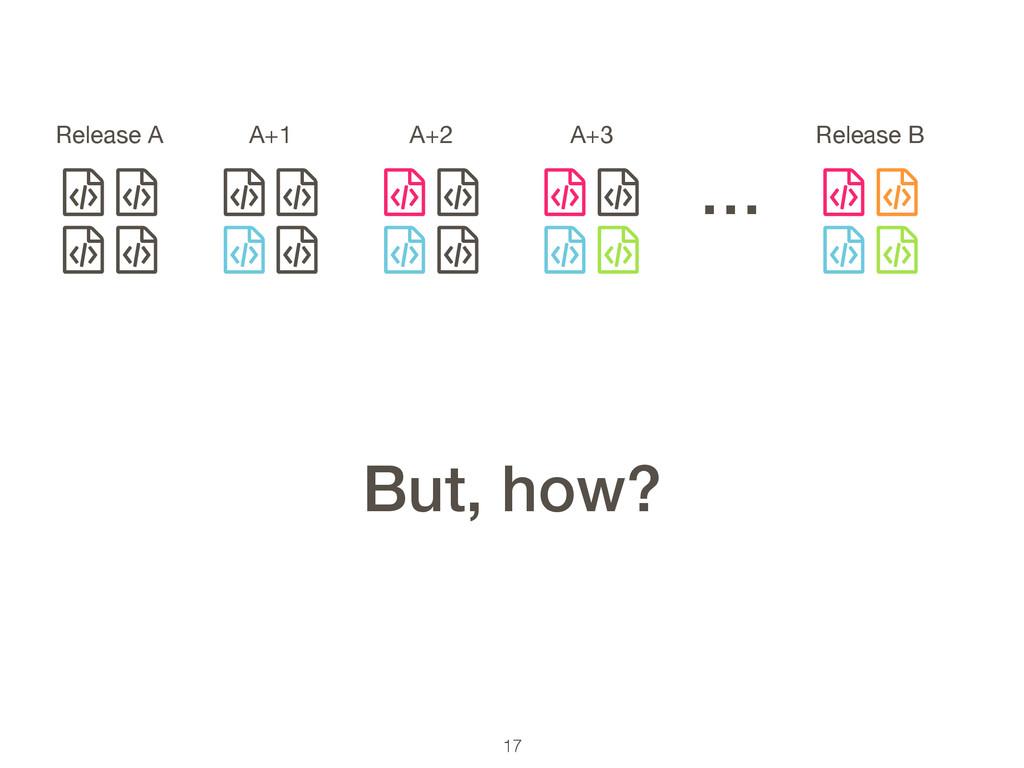 17 ƭ ƭ ƭ ƭ Release A … ƭ ƭ ƭ ƭ A+1 ƭ ƭ ƭ ƭ A+2 ...