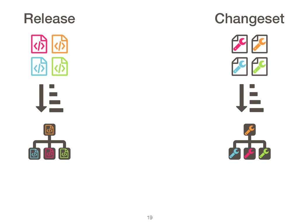 19 Release Changeset ƭ ƭ ƭ ƭ ƭ ƭ ƭ ƭ