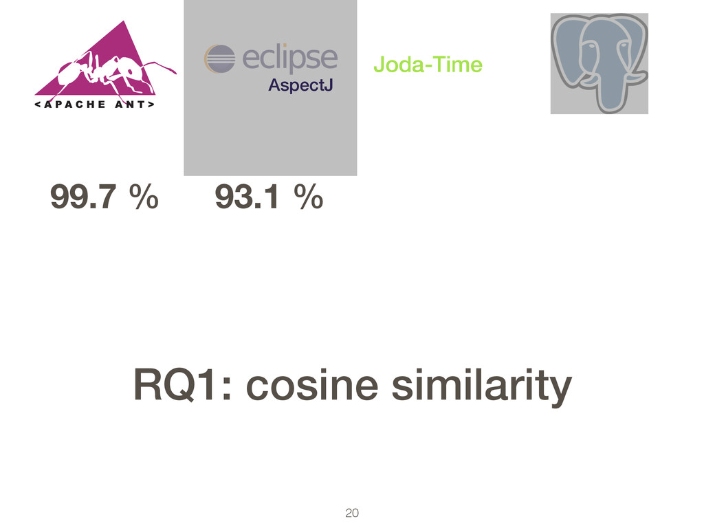 20 99.7 % 93.1 % AspectJ Joda-Time RQ1: cosine ...