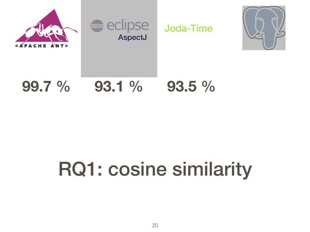 20 99.7 % 93.1 % 93.5 % AspectJ Joda-Time RQ1: ...