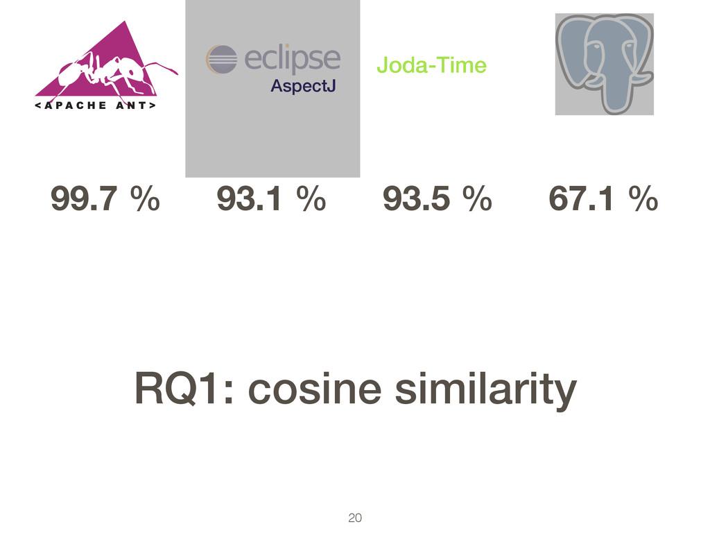 20 99.7 % 93.1 % 93.5 % 67.1 % AspectJ Joda-Tim...