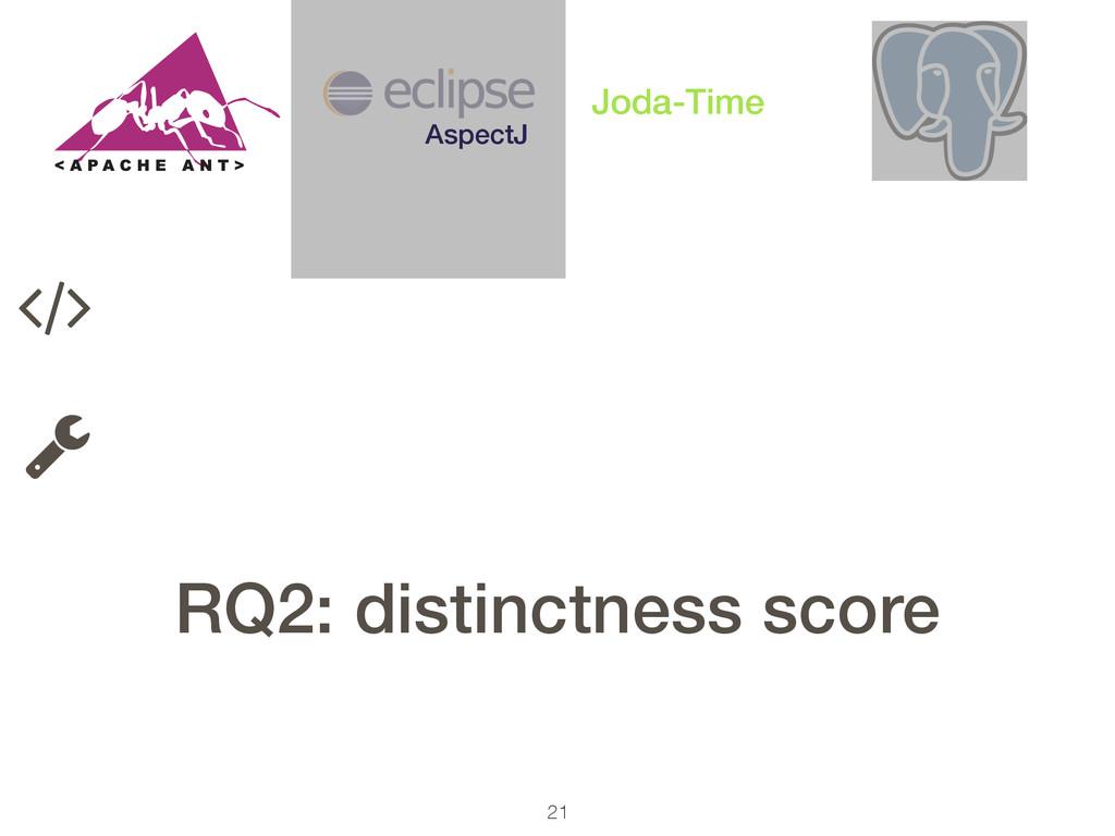 21 AspectJ Joda-Time ! RQ2: distinctness score
