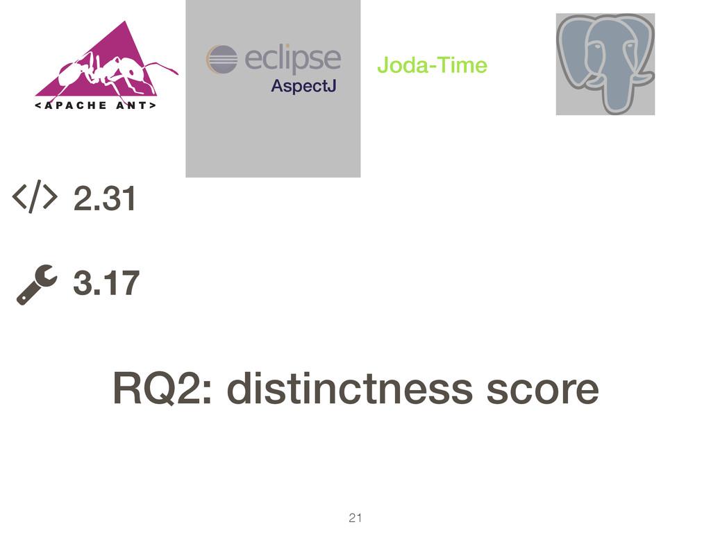 21 AspectJ Joda-Time 2.31 ! 3.17 ! RQ2: distinc...