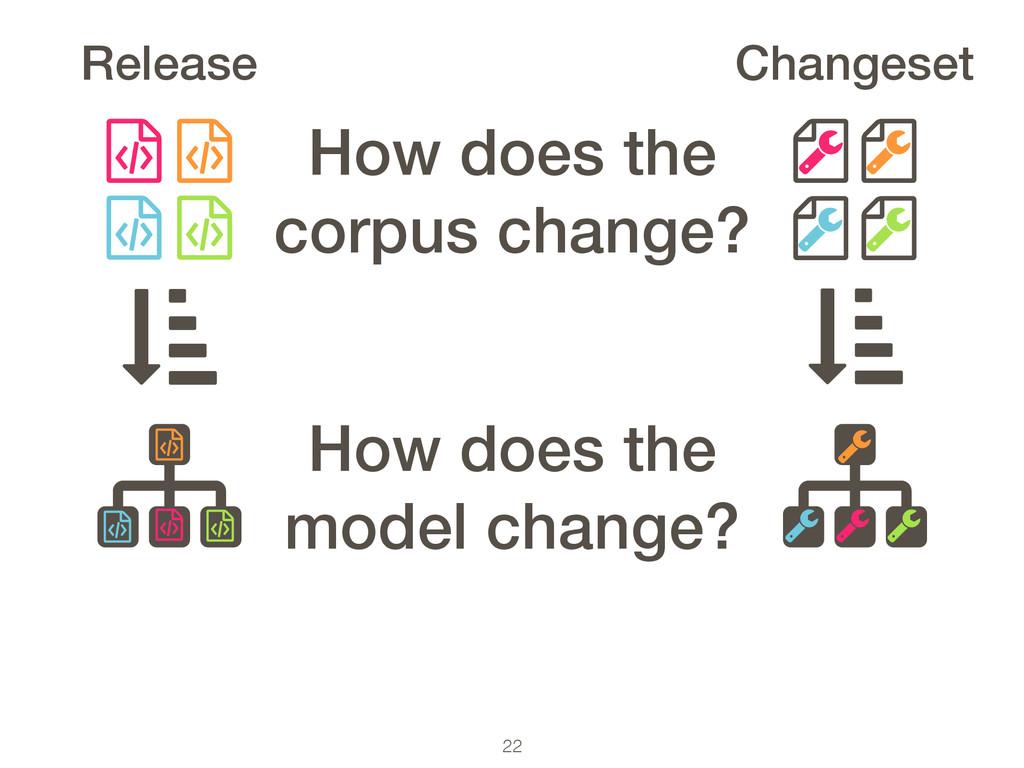 22 Release Changeset ƭ ƭ ƭ ƭ ƭ ƭ ƭ ƭ How does t...