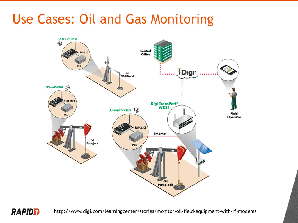 Use Cases: Oil and Gas Monitoring http://www.di...