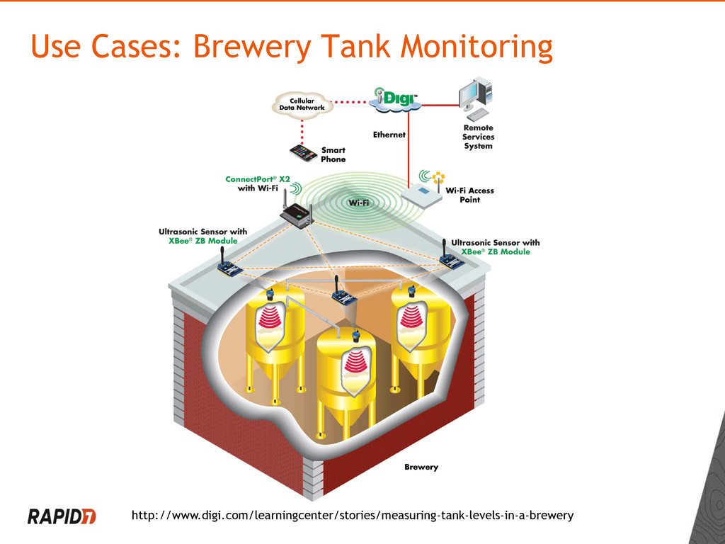 Use Cases: Brewery Tank Monitoring http://www.d...