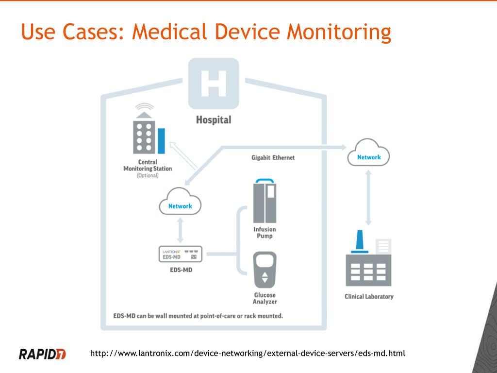 Use Cases: Medical Device Monitoring http://www...