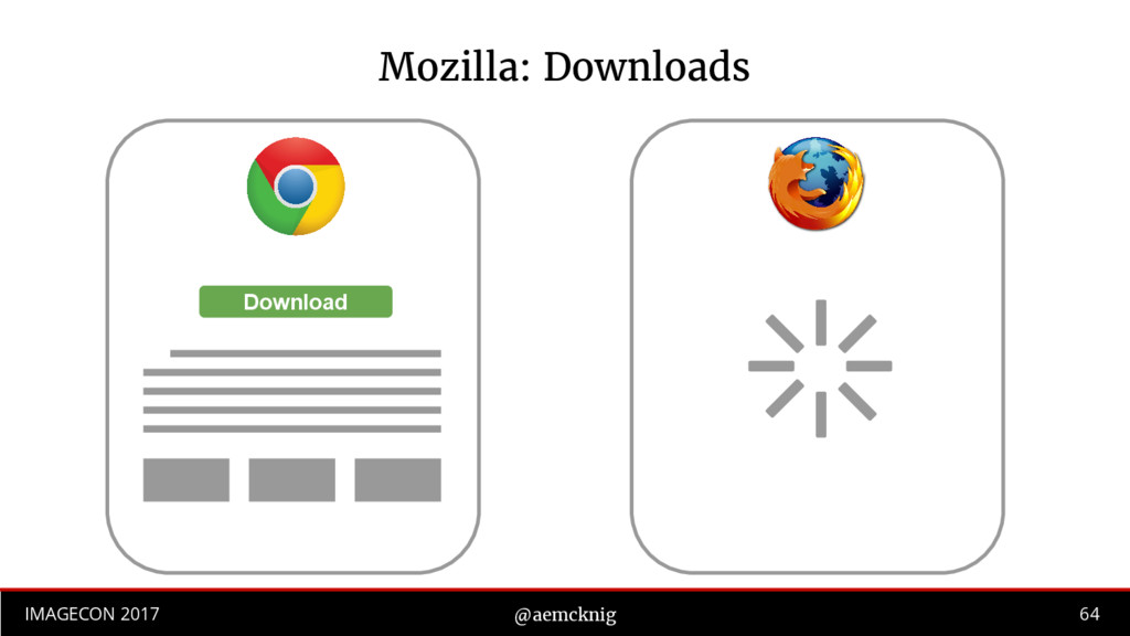 64 IMAGECON 2017 @aemcknig Mozilla: Downloads D...
