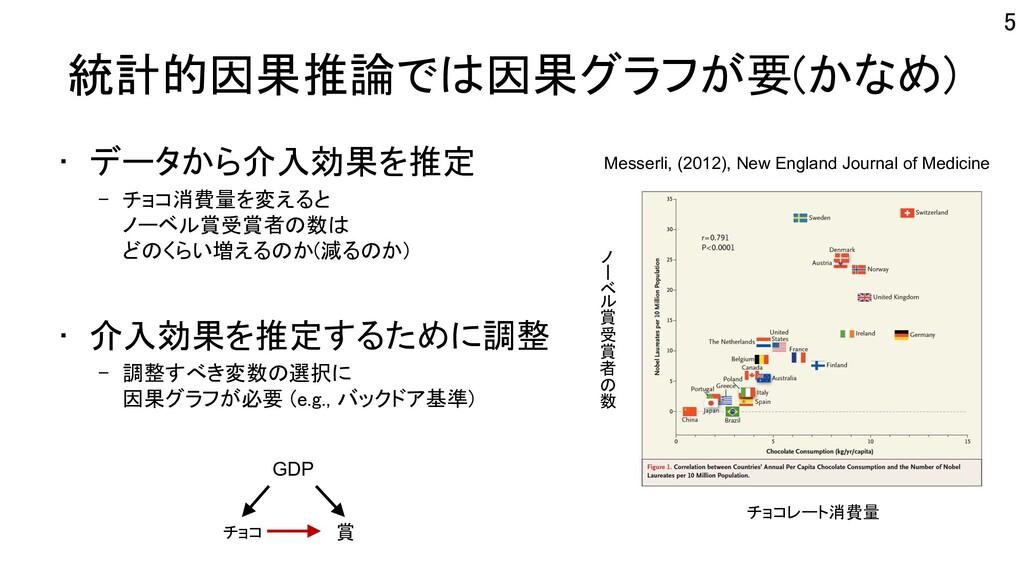 統計的因果推論では因果グラフが要(かなめ) • データから介入効果を推定 – チョコ消費量を変...