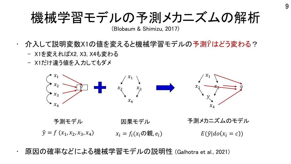 機械学習モデルの予測メカニズムの解析 (Blobaum & Shimizu, 2017) • ...