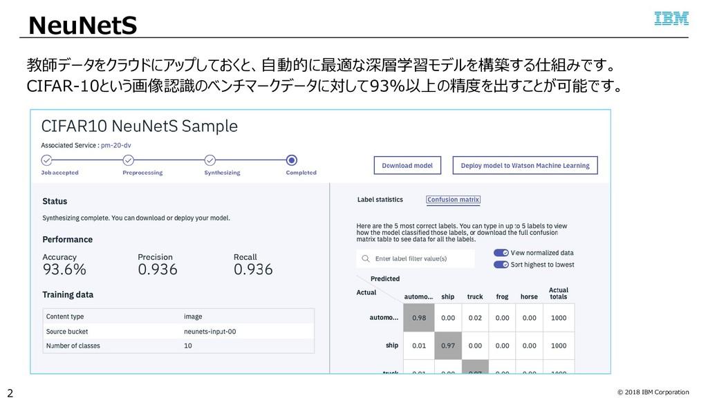 © 2018 IBM Corporation NeuNetS 2 教師データをクラウドにアップ...