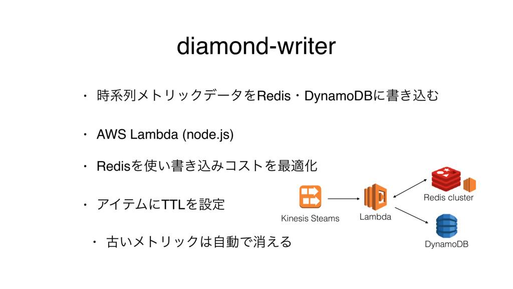 diamond-writer • ܥྻϝτϦοΫσʔλΛRedisɾDynamoDBʹॻ͖ࠐ...