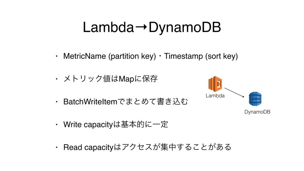 Lambda→DynamoDB • MetricName (partition key)ɾTi...