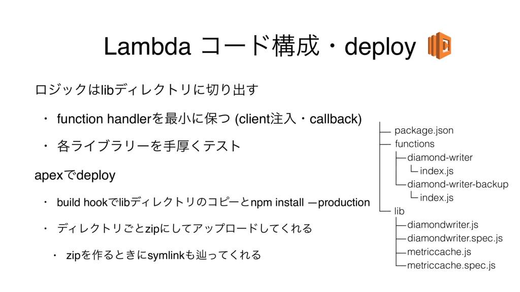 Lambda ίʔυߏɾdeploy ϩδοΫlibσΟϨΫτϦʹΓग़͢ • funct...