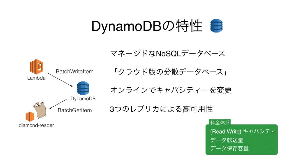 DynamoDBͷಛੑ DynamoDB Lambda diamond-reader Batc...
