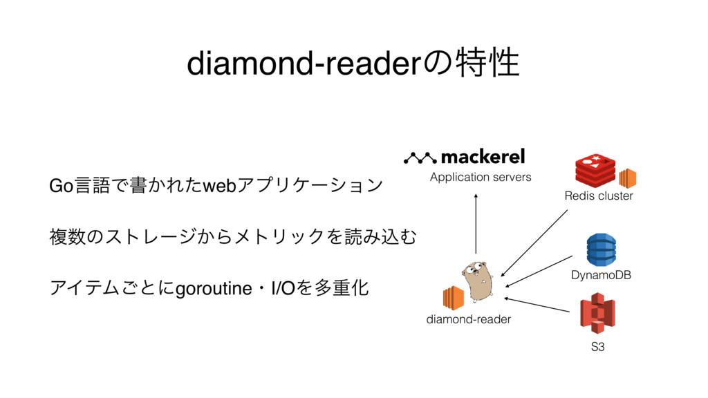 diamond-readerͷಛੑ GoݴޠͰॻ͔ΕͨwebΞϓϦέʔγϣϯ ෳͷετϨʔδ...