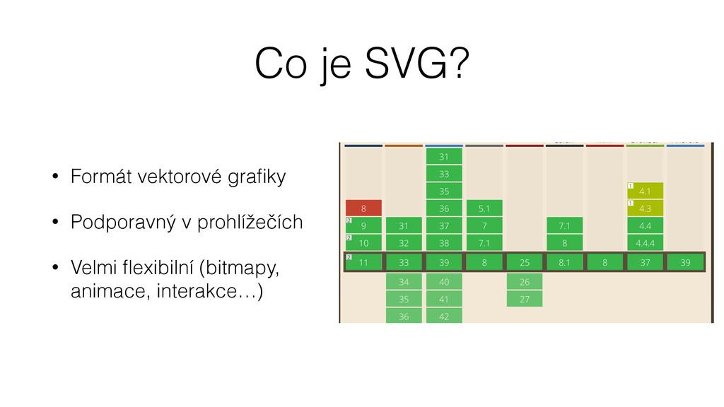 Co je SVG? • Formát vektorové grafiky • Podporav...