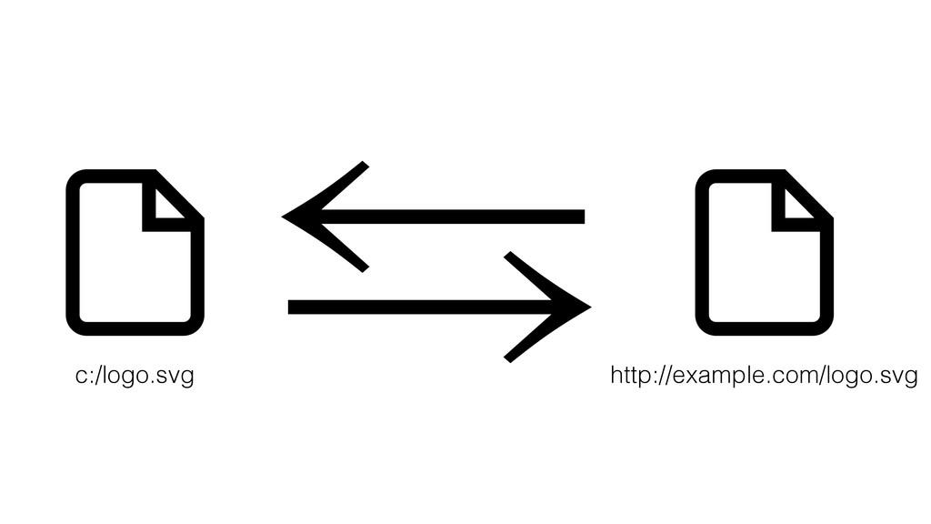 ⁵ c:/logo.svg http://example.com/logo.svg