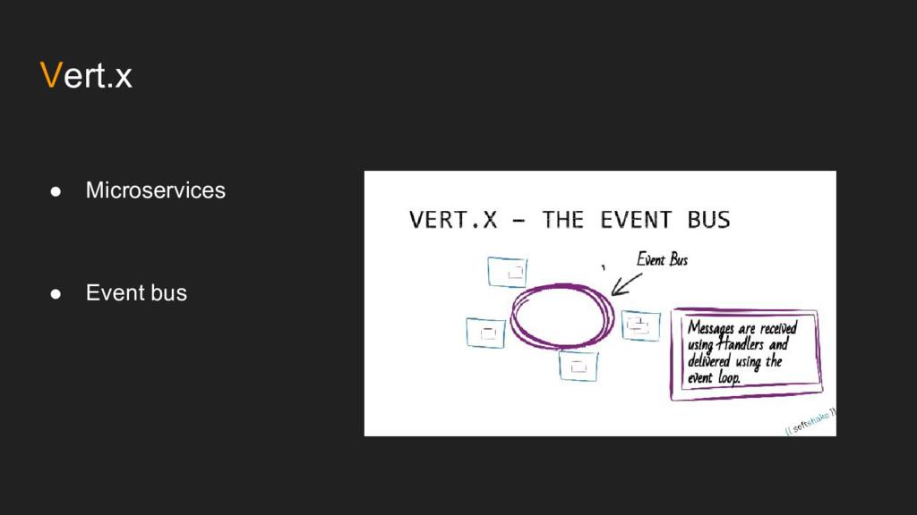 ● Microservices ● Event bus Vert.x