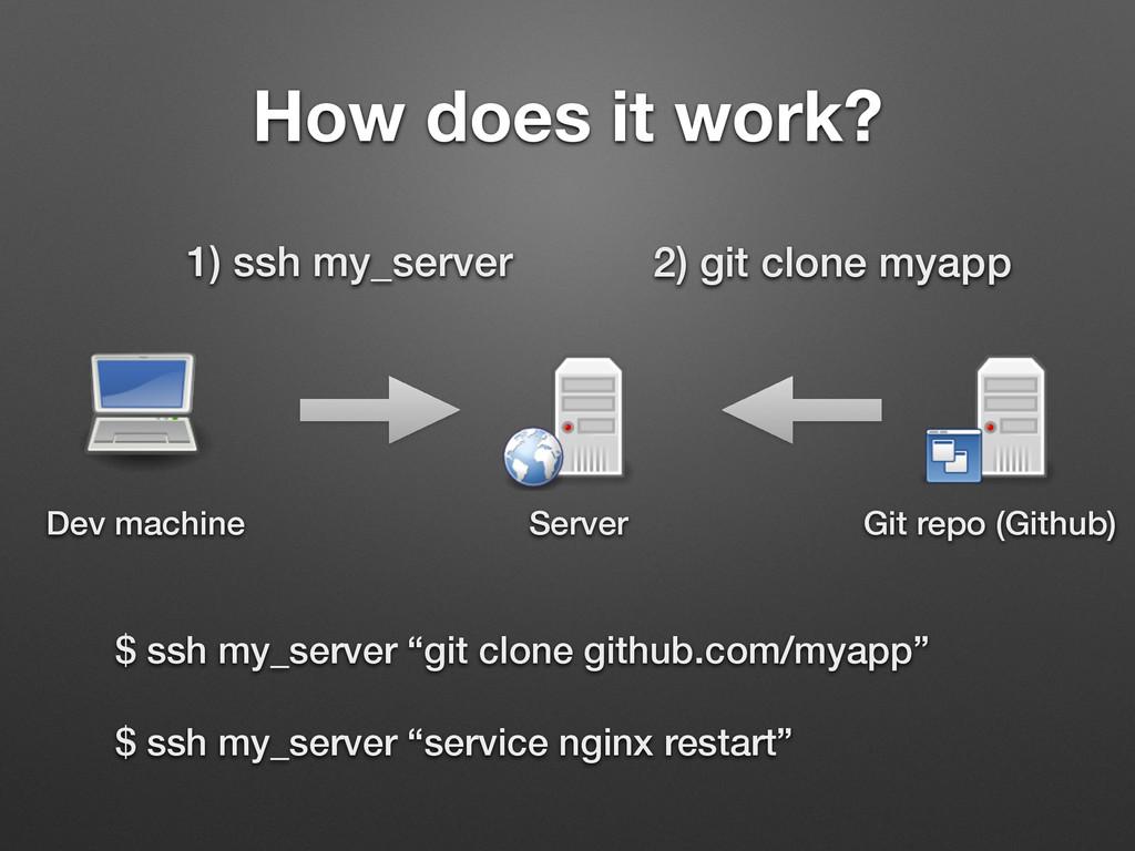 "How does it work? $ ssh my_server ""git clone gi..."