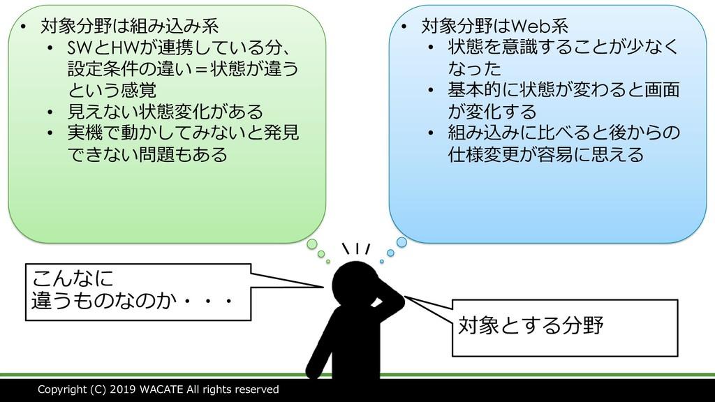 こんなに 違うものなのか・・・ • 対象分野は組み込み系 • SWとHWが連携している分、 設...