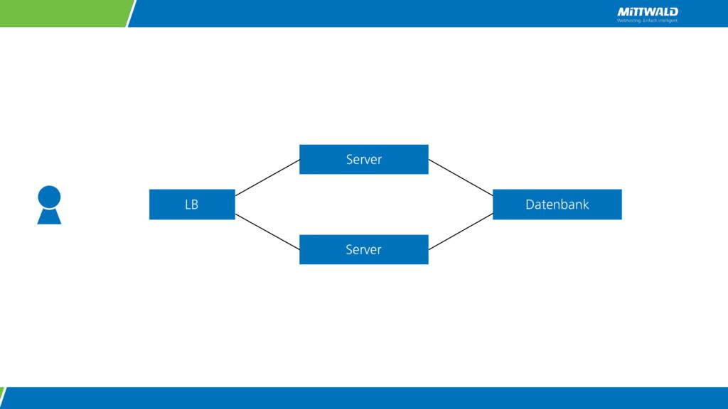 Server Server Datenbank LB