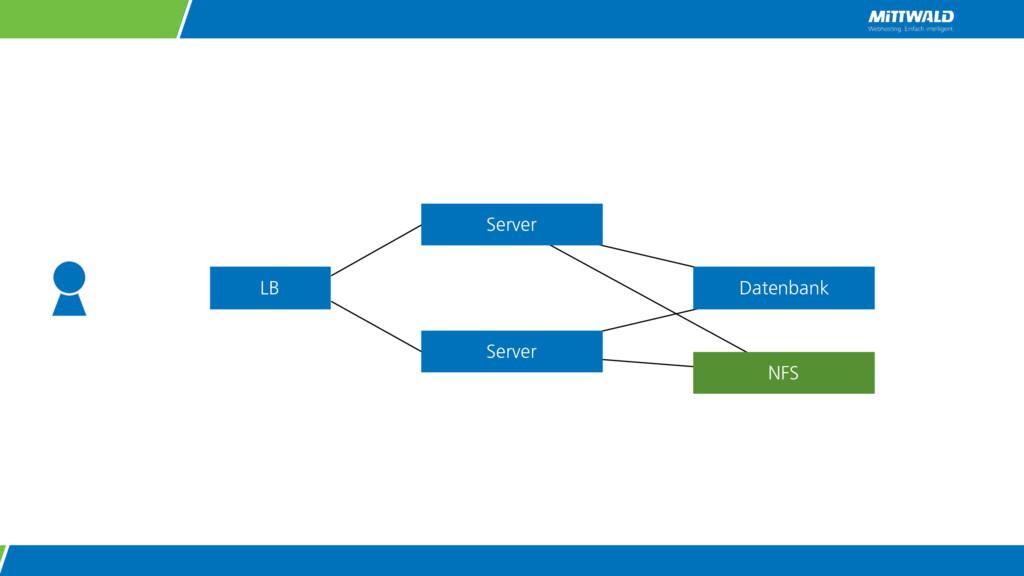 LB Datenbank Server Server NFS