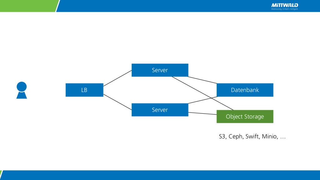 LB Datenbank Server Server Object Storage S3, C...