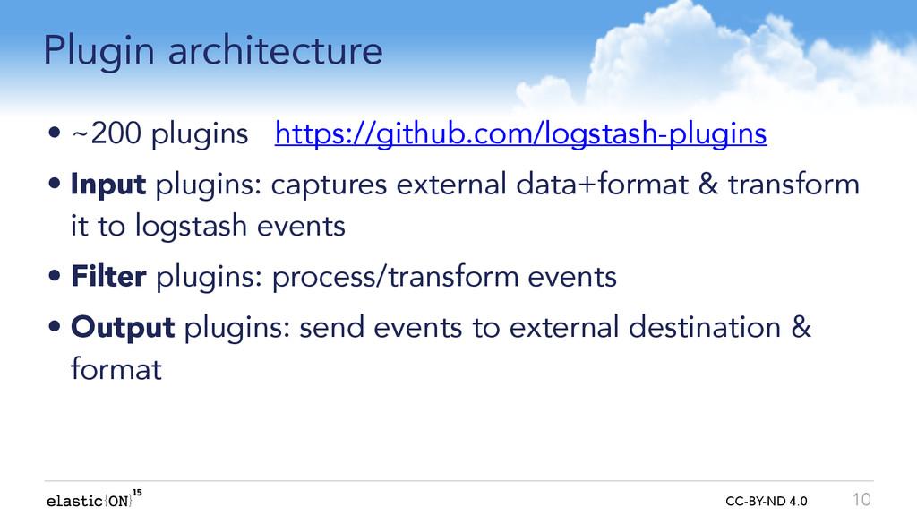 { } CC-BY-ND 4.0 Plugin architecture • ~200 plu...