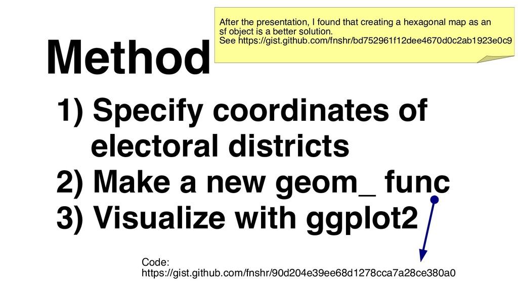 Method 1) Specify coordinates of electoral dist...