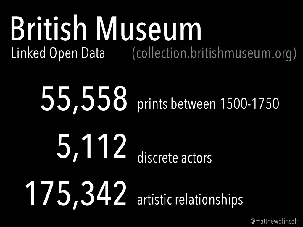 @matthewdlincoln British Museum Linked Open Dat...