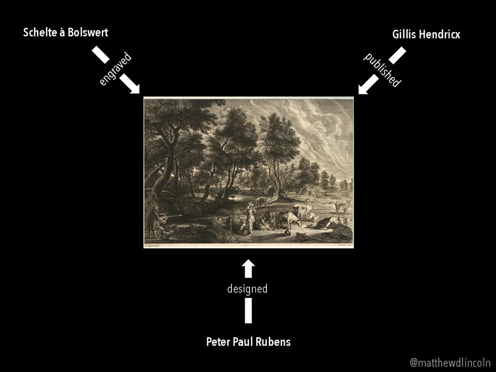 Peter Paul Rubens Schelte à Bolswert Gillis Hen...