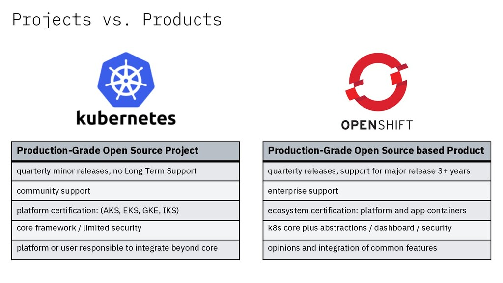 Projects vs. Products Production-Grade Open Sou...