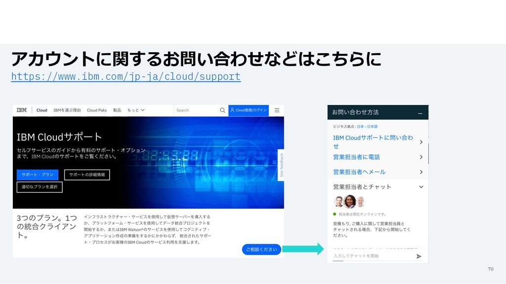 アカウントに関するお問い合わせなどはこちらに https://www.ibm.com/jp-j...