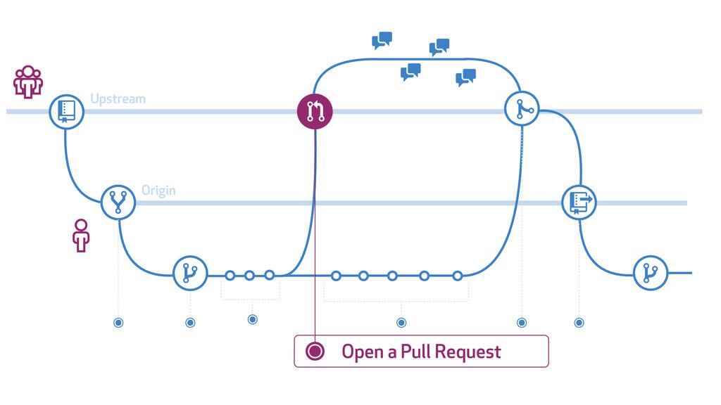 # 1 * 2 3 3 + & * 4 5 3 3 Upstream Origin Open ...