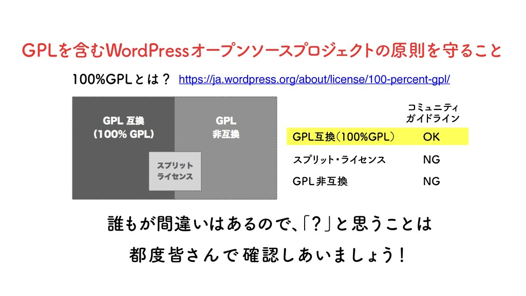 https://ja.wordpress.org/about/license/100-perc...