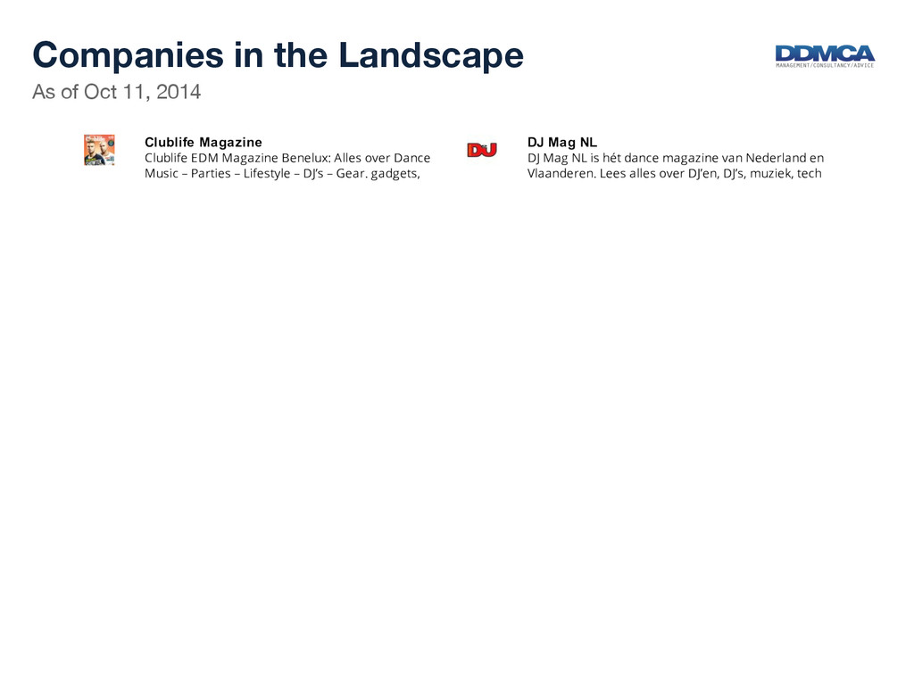 Companies in the Landscape  As of Oct 11, 20...