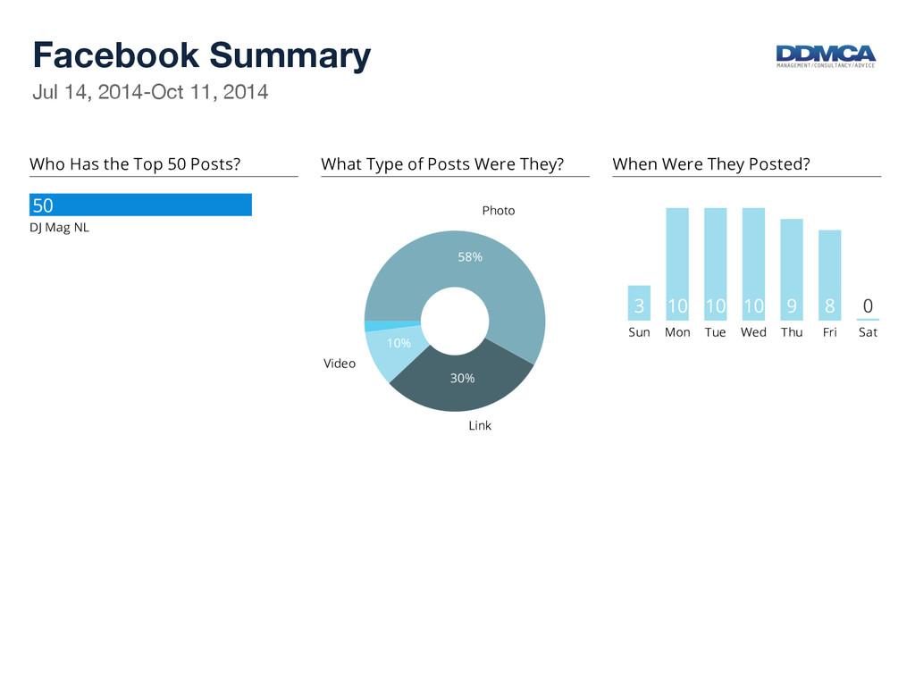 Facebook Summary  Jul 14, 2014-Oct 11, 2014...