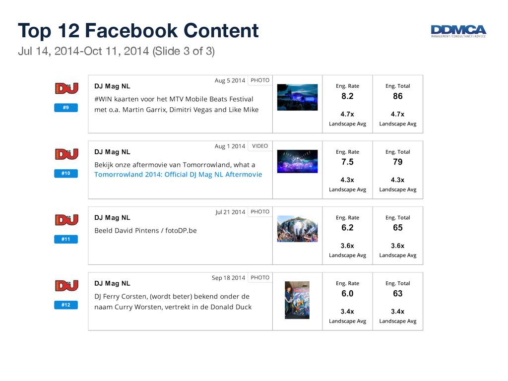 Top 12 Facebook Content  Jul 14, 2014-Oct 11...