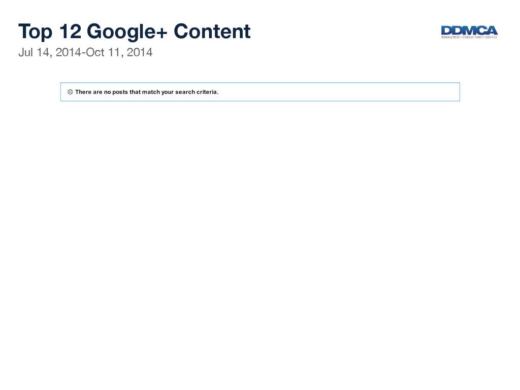 Top 12 Google+ Content  Jul 14, 2014-Oct 11,...