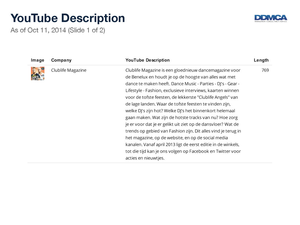 As of Oct 11, 2014 (Slide 1 of 2)  YouTube D...