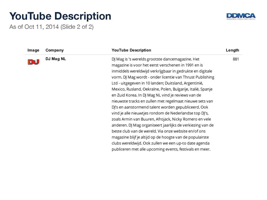 As of Oct 11, 2014 (Slide 2 of 2)  YouTube D...