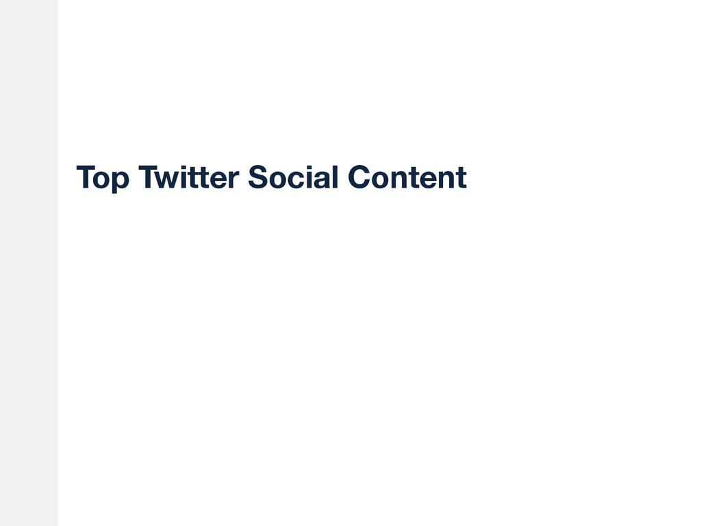 Top Twitter Social Content