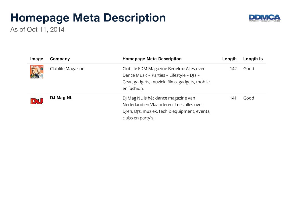 As of Oct 11, 2014  Homepage Meta Descriptio...