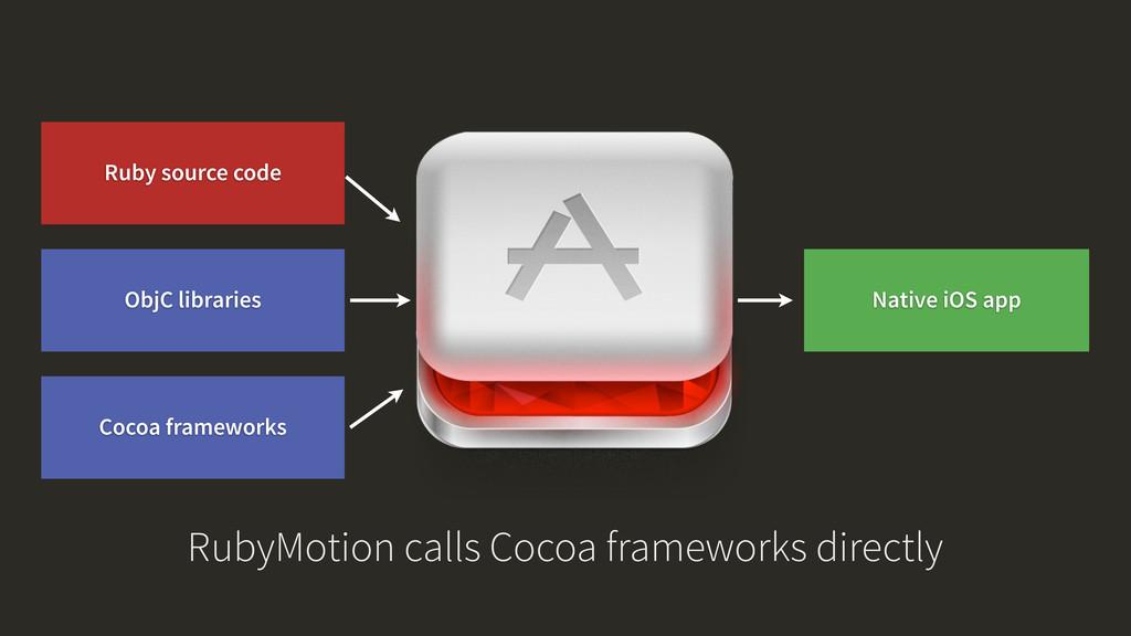 Ruby source code ObjC libraries Cocoa framework...