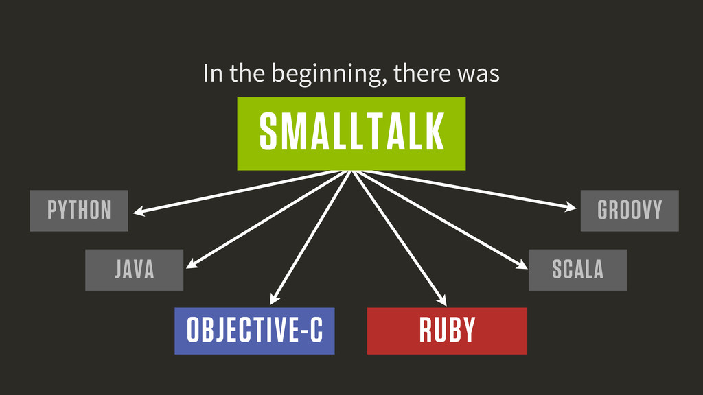 In the beginning, there was OBJECTIVE-C RUBY PY...